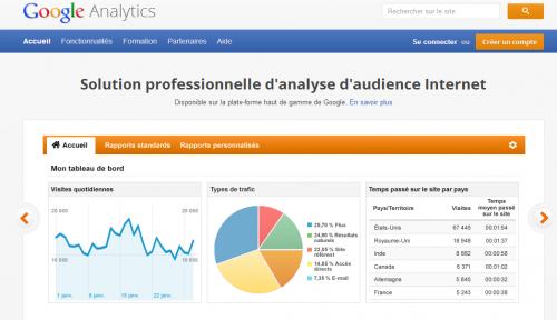 optimisation google analytics